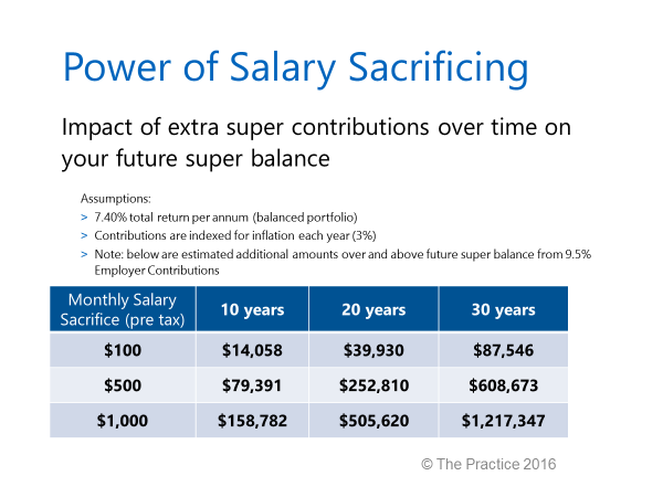 the-power-of-salary-sacrificing