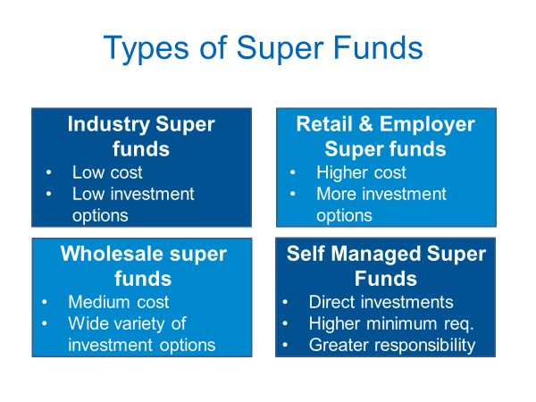 types-of-super-funds